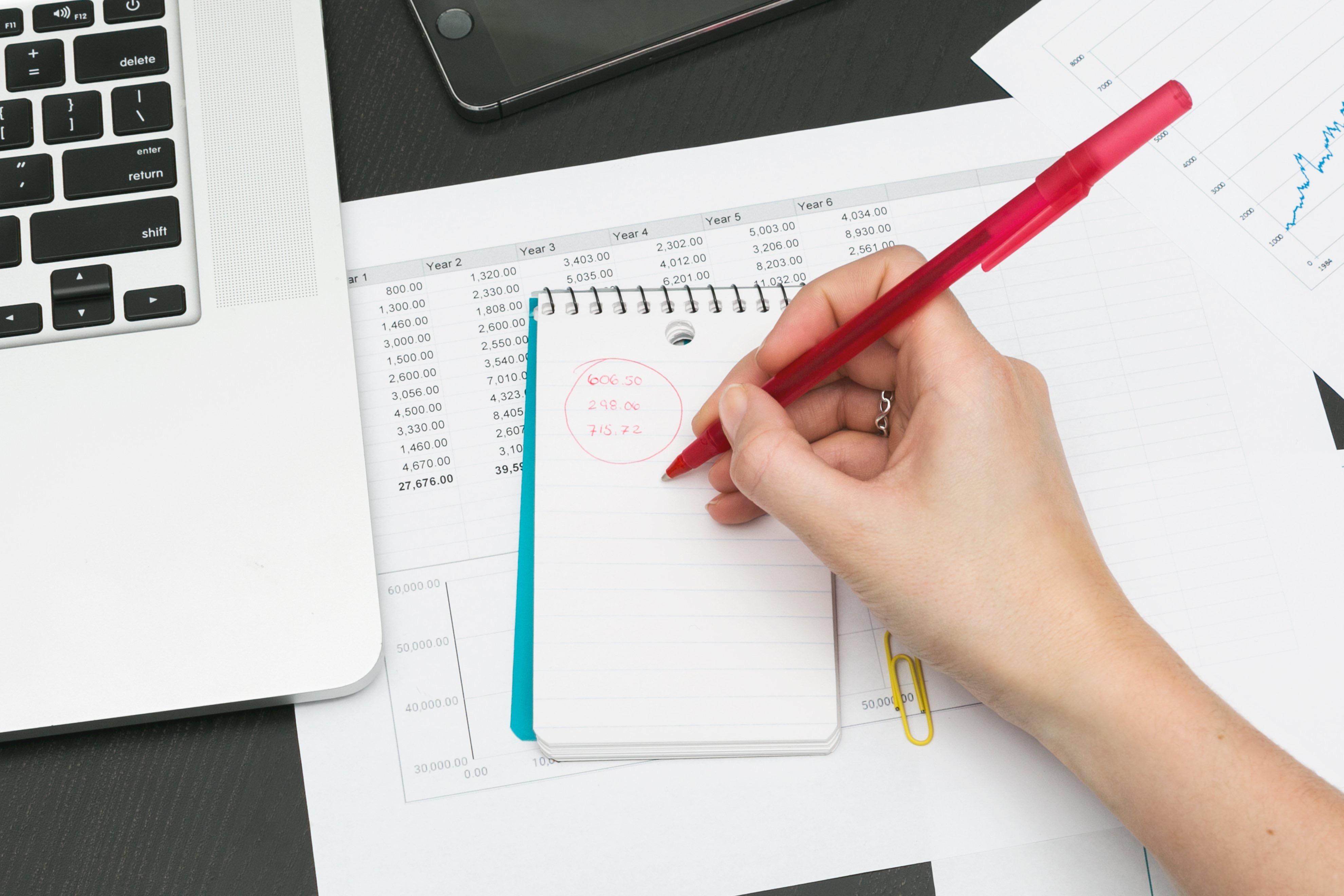 Klasifikasi Biaya Berdasarkan Objek yang Dibiayai