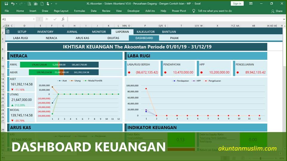 Aplikasi Akuntansi Perusahaan Dagang - Dashboard Keuangan