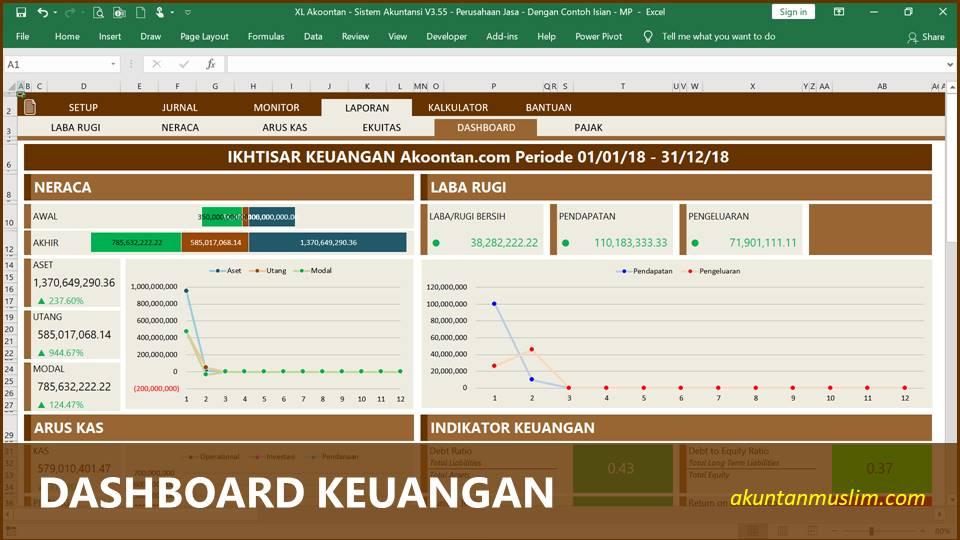 Aplikasi Akuntansi Perusahaan Jasa - Dashboard Keuangan