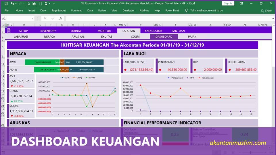 Aplikasi Akuntansi Perusahaan Manufaktur - Dashboard